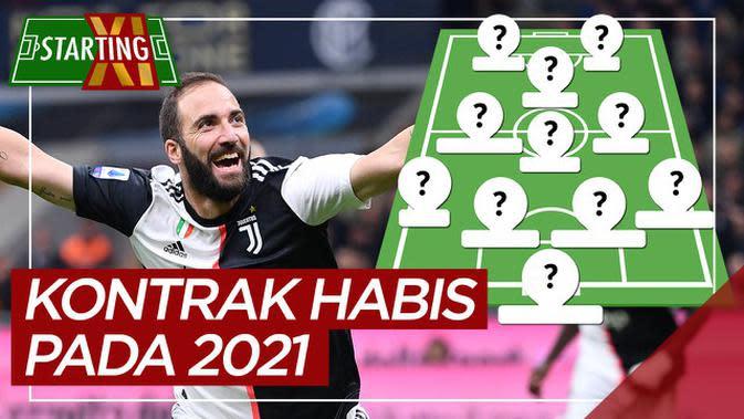 MOTION GRAFIS: Starting XI Pemain Serie A yang Kontraknya Habis pada 2021, di Antaranya Pemain Juventus
