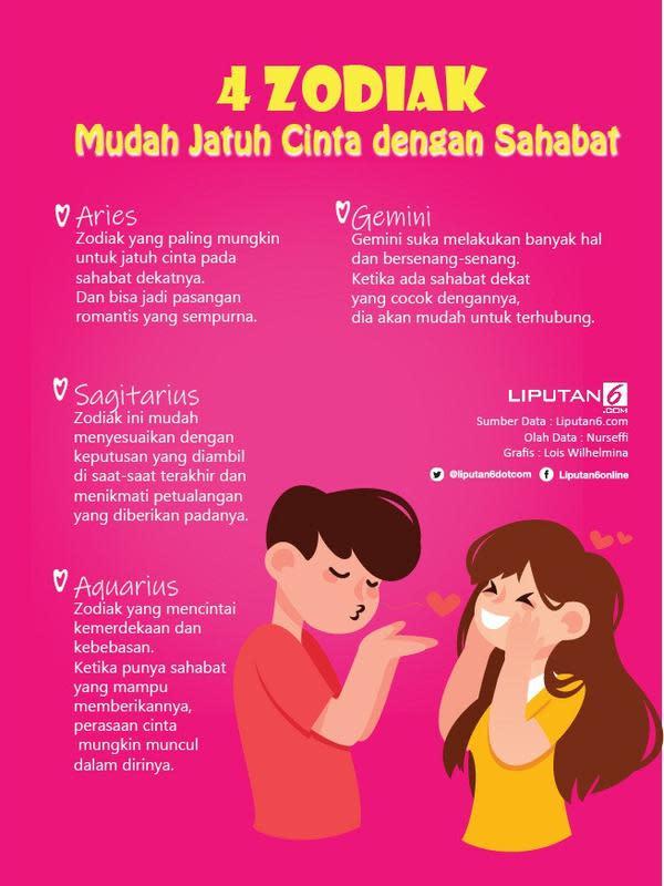 Infografis 4 Zodiak Mudah Jatuh Cinta dengan Sahabat. (Liputan6.com/Lois Wilhelmina)