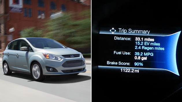 Ford C-Max Hybrid owners and Consumer Reports find mileage running short