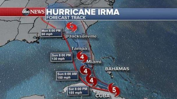 PHOTO: Hurricane Irma ( )