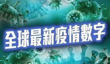 5月8日全球新冠肺炎疫情最新數字