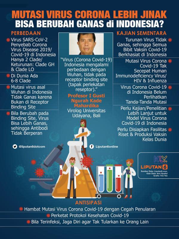 Infografis Mutasi Virus Corona Lebih Jinak, Bisa Berubah Ganas di Indonesia? (Liputan6.com/Trieyasni)