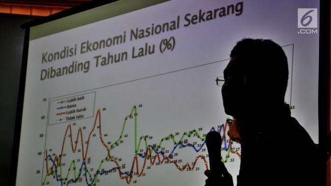 SMRC: Mayoritas Masyarakat Tidak Setuju Isu Jokowi Terkait PKI