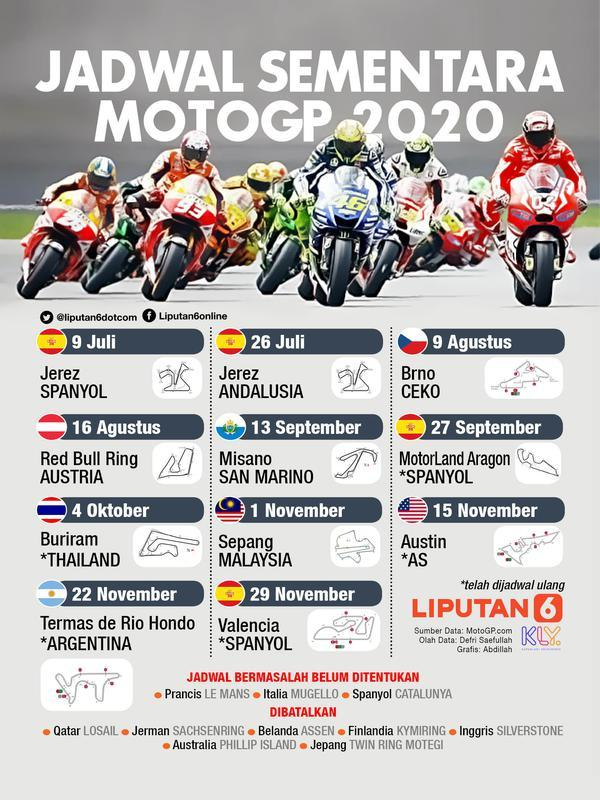 Infografis Jadwal Sementara MotoGP 2020 (Liputan6.com/Abdillah)