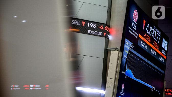 Investor Asing Lepas Saham, IHSG Ditutup Ambruk ke 4.842,75