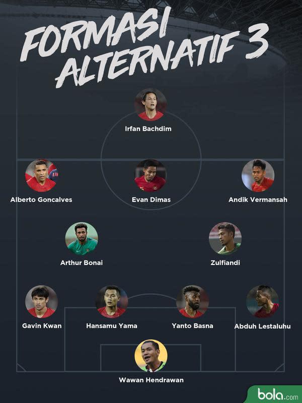 Timnas Indonesia - Formasi Alternatif 3 (Bola.com/Adreanus Titus)
