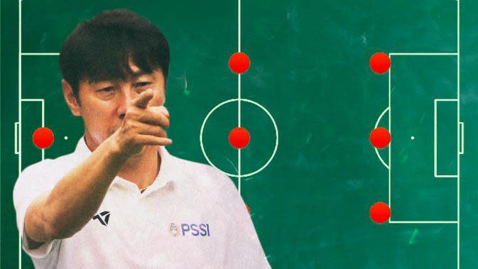 Timnas Indonesia - Shin Tae-yong Formasi 4-3-3 (Bola.com/Adreanus Titus)