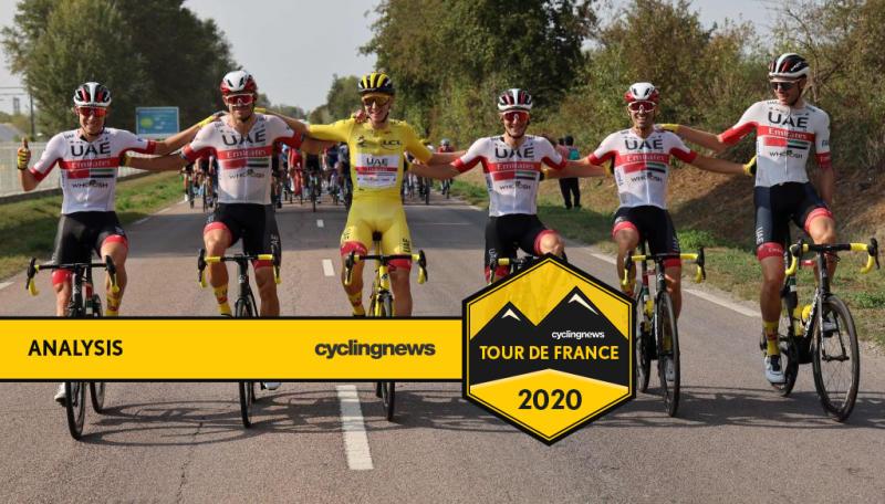 pogacar uae team emirates tour de france 2020 winners losers