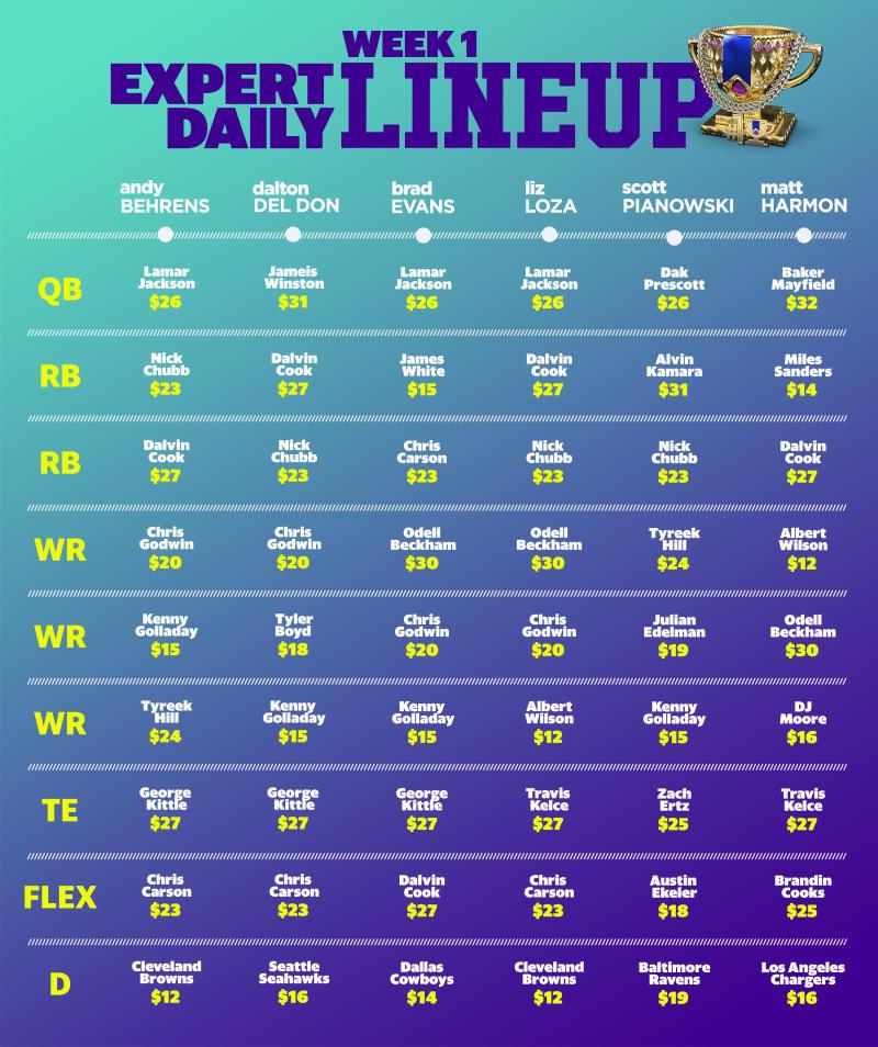 Week 1 Expert DFS lineups