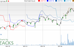 Waste Connections (WCN) Beats on Q4 Earnings, Offers View