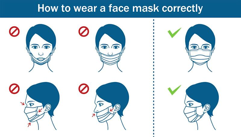 The CDC Is Reminding People That Face Masks Shouldn't Be Worn Below the Chin