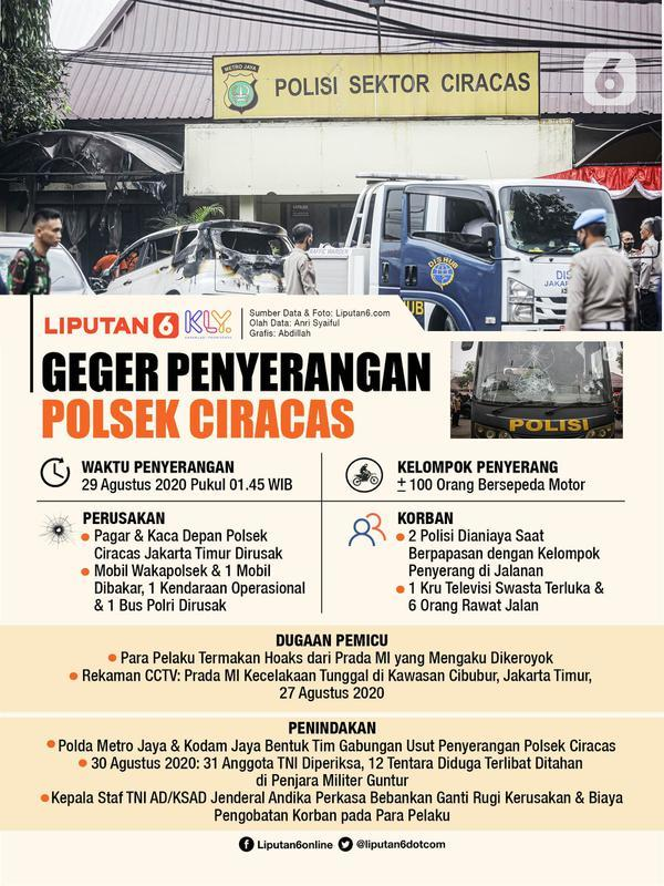 Infografis Geger Penyerangan Polsek Ciracas. (Liputan6.com/Abdillah)
