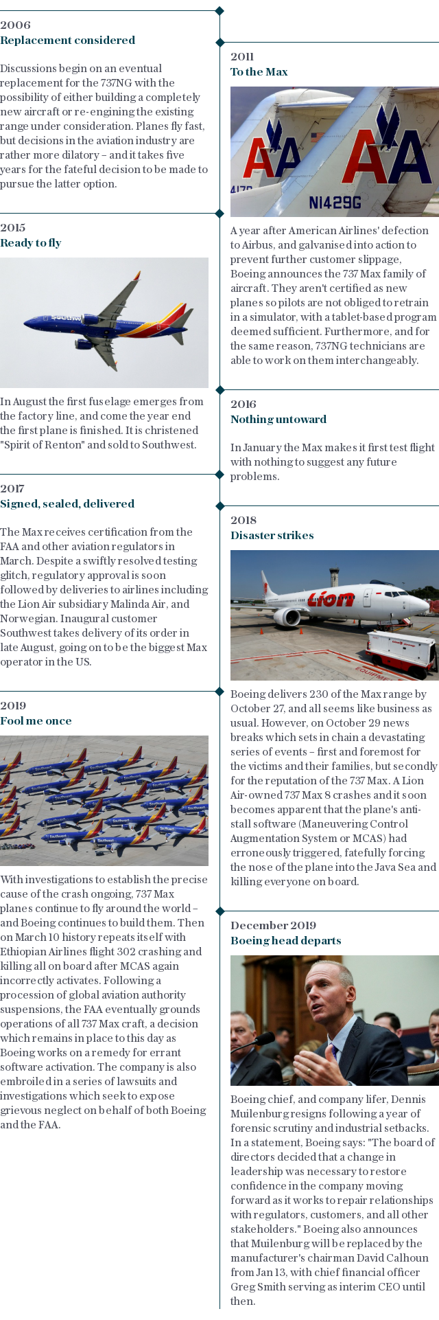 Timeline | Boeing 737 Max