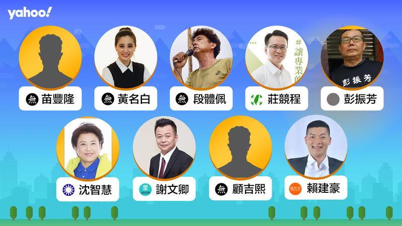 2020立委選舉台中市第五選區(北區,北屯),你支持誰?