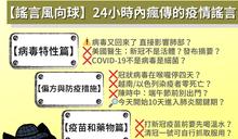 蔡英文籲防範疫情假訊息 事實查核中心揪出3類錯誤