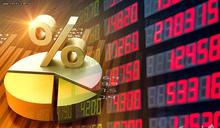 全球經濟復甦成長可期 花旗估5.5%、渣打5.7%