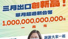 蔡宣布上月出口破兆創新高 藍揭中國大陸與香港就占44%!
