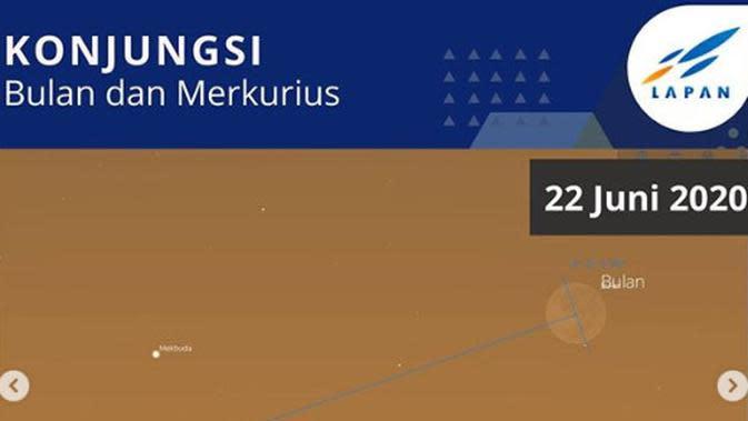 22 Juni : Konjungsi Bulan dan Merkurius (Stellarium)