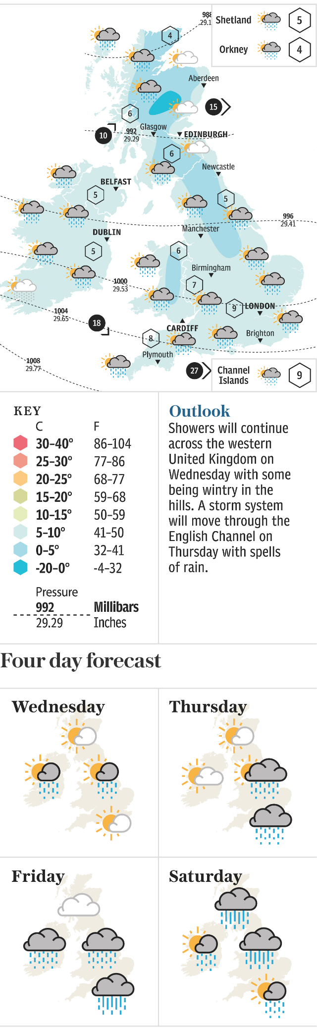 Weather forecast | Tuesday 25 February