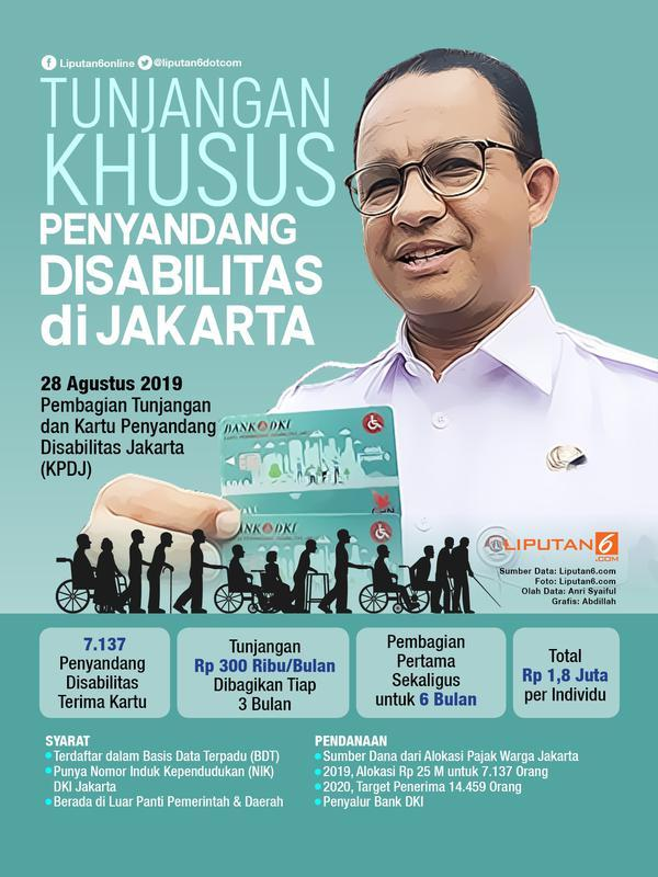 Infografis Tunjangan Khusus Penyandang Disabilitas di Jakarta. (Liputan6.com/Abdillah)