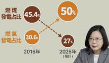 「總統別帶頭唬爛」清大教授談核電:不恥下問很重要!