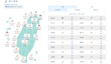 北台稍回溫早晚涼 舒力基恐轉強颱 無侵台機率