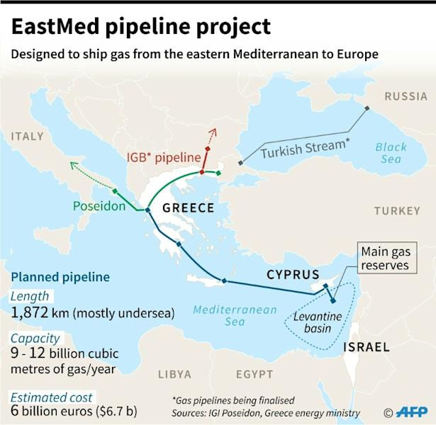 Experts say EastMed doesn't compete with Russian gas supply