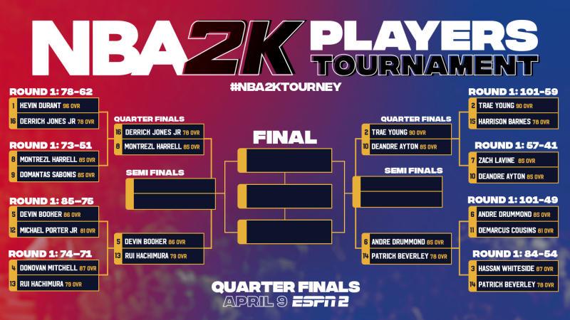 nba-2k-quarterfinals-bracket