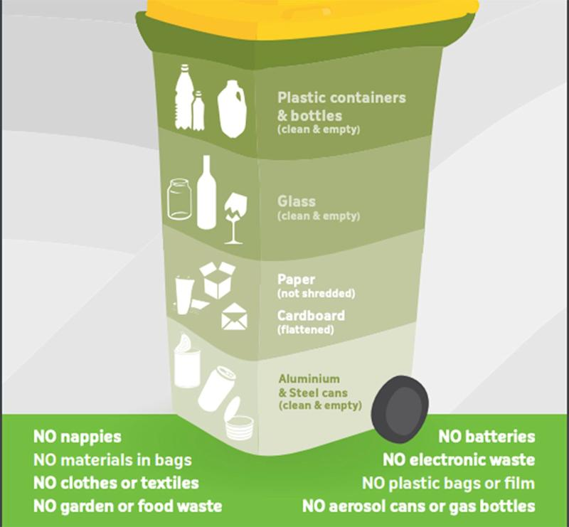 Some of the most common items which contaminate recycled items include nappies, items placed in plastic bags, and food scraps. Source: Recycle Right WA