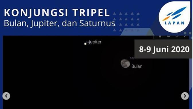 8-9 Juni : Konjungsi Tripel Bulan, Jupiter, dan Saturnus. (Stellarium)