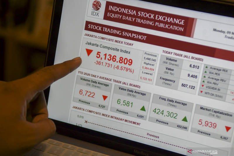 IHSG ditutup jatuh, terseret aksi jual investor asing