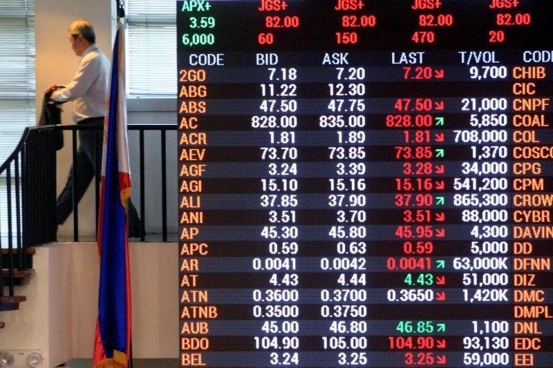 Bursa saham Filipina ditutup menguat, Indeks PSE naik 0,55 persen