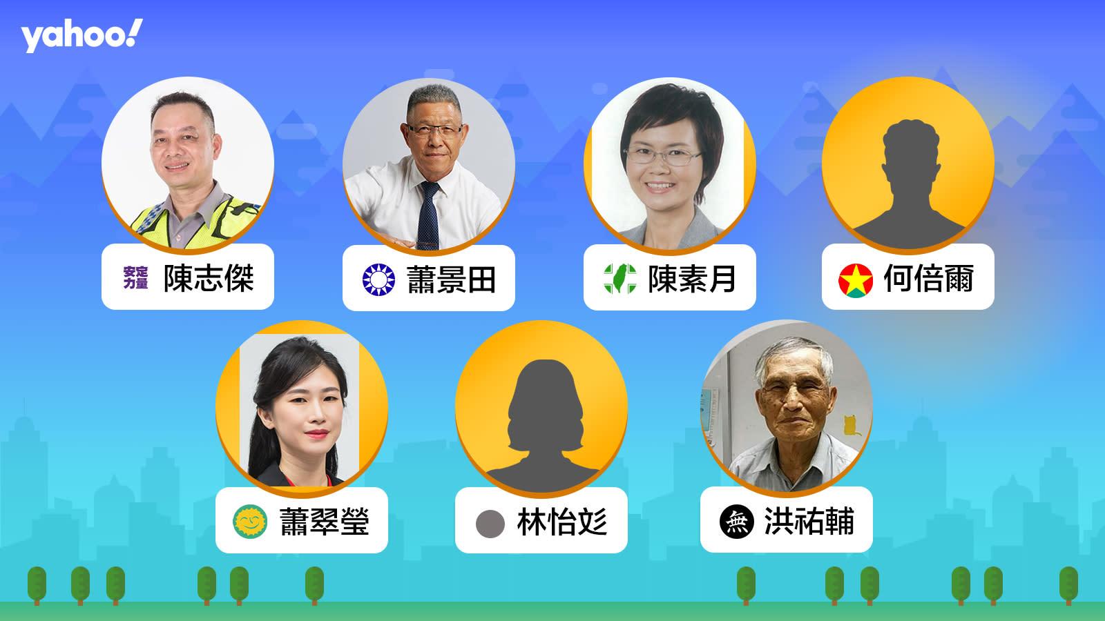 2020立委選舉彰化縣第四選區,你支持誰?