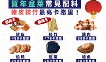 【賀年盆菜】 一圖看清:團年飯盆菜食物卡路里