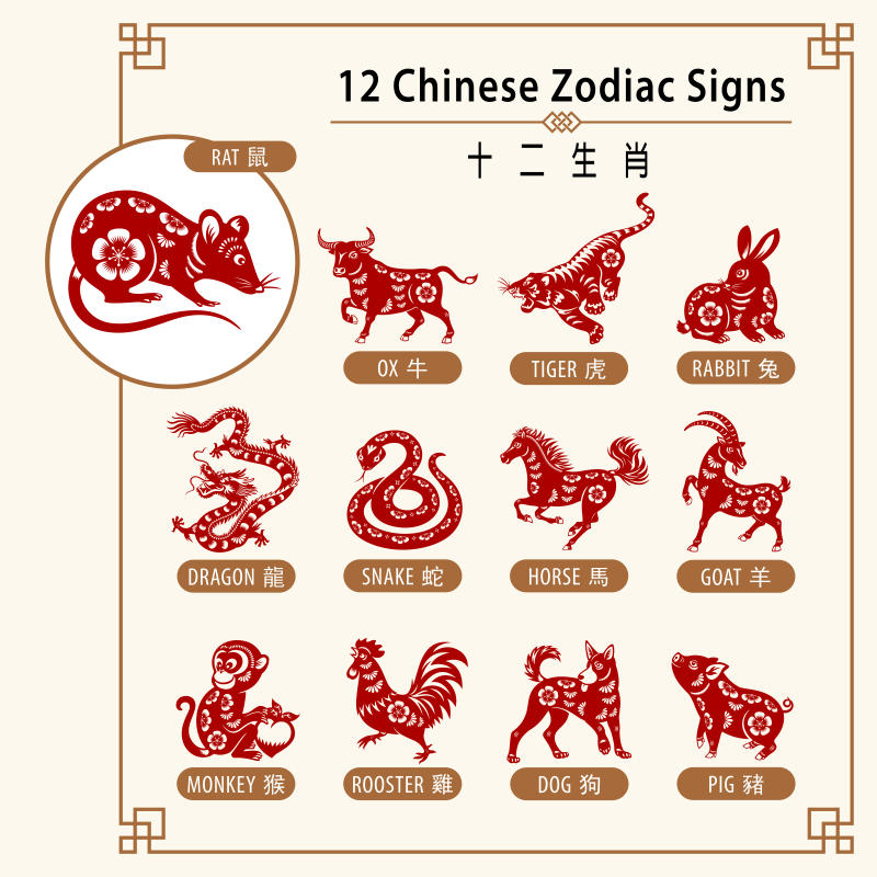 Chinese conception calendar 2020