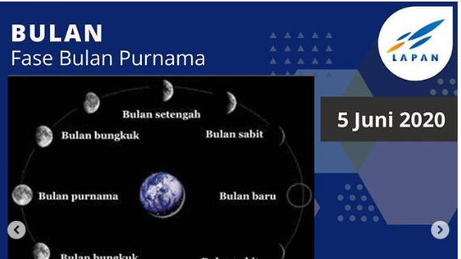 5 Juni: Bulan Memasuki Fase Bulan Purnama (Bulan Stroberi Penuh). (Instagram pussainsa_lapan/brainly.co.id)