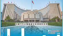 中國8月社融勁超預期 增3.58萬億 新貸1.28萬億 中長期借款佔多