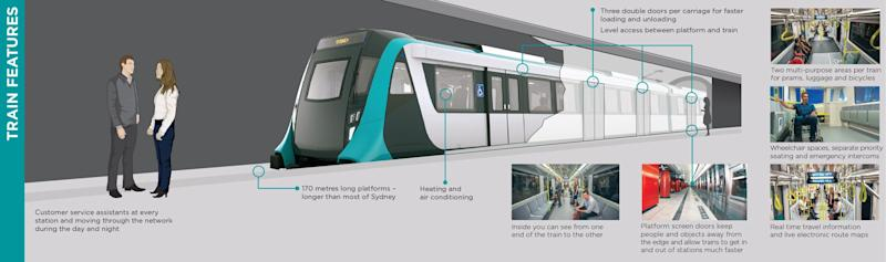 An infographic detailing the features of Sydney's new metro trains designed by Alstom.