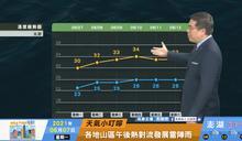 一分鐘報天氣 /週二(06/08日) 鋒面影響結束 轉午後陣雨天氣為主