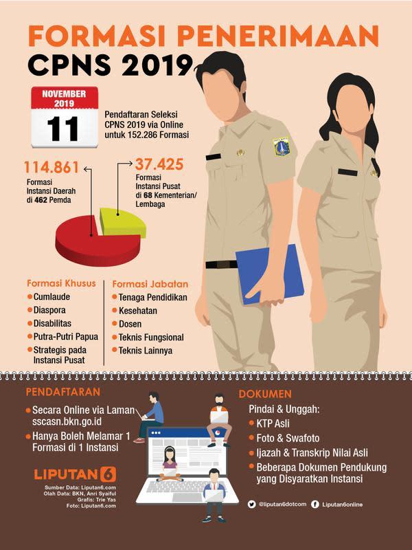 Infografis Formasi Penerimaan CPNS 2019. (Liputan6.com/Triyasni)