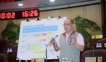 水資源回收中心工程無環評 桃議員劉勝全舉四缺失要環局注意