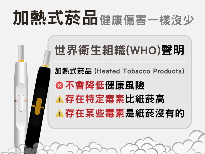 WHO重申:加熱菸不會降低健康風險且不安全