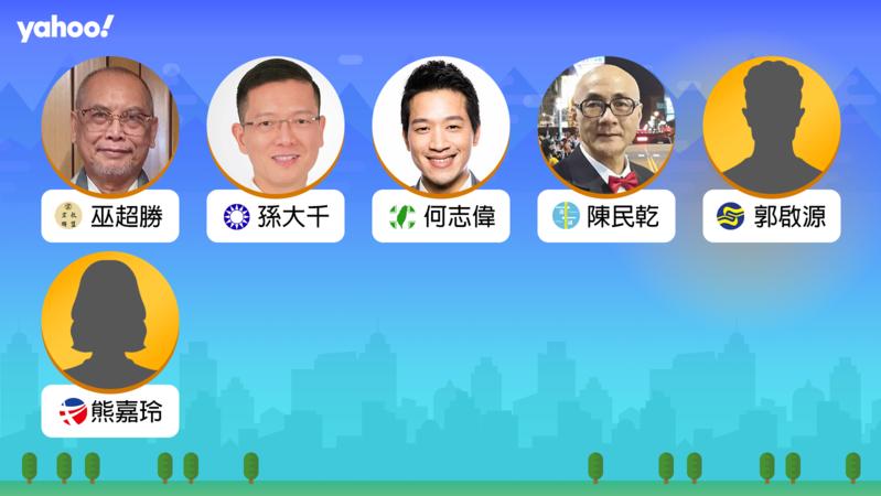 2020立委選舉台北市第二選區(大同,士林),你支持誰?