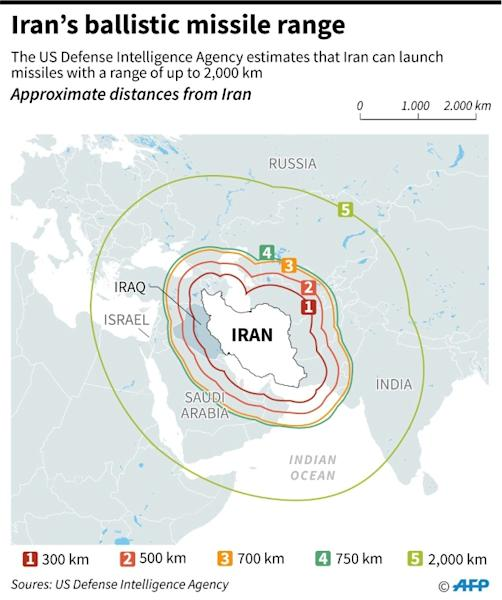Map showing the ranges of Iran's ballistic missiles, according to the US Defense Intelligence Agency