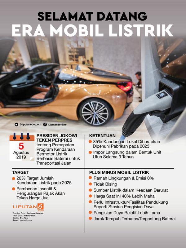 Banner Infografis Selamat Datang Era Mobil Listrik di Indonesia. (Liputan6.com/Fery Pradolo)