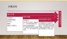 台南議員求表現 先搞清評鑑規則
