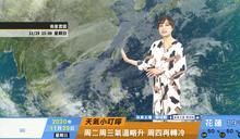 一分鐘報天氣 / 週一(11/30日)  東北風週一後略減弱 週三新一波接力
