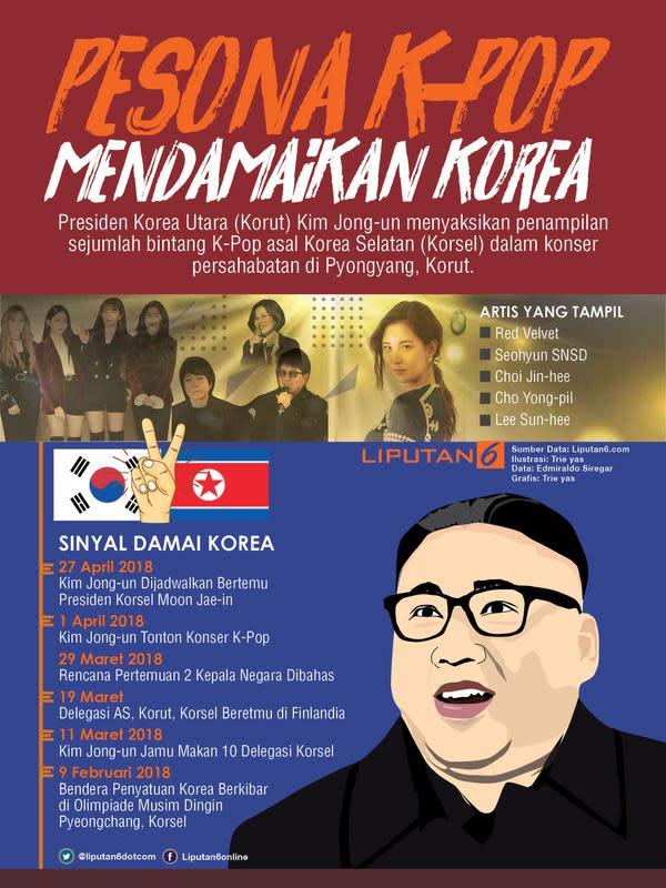 Infografis Pesona K-Pop Mendamaikan Korea