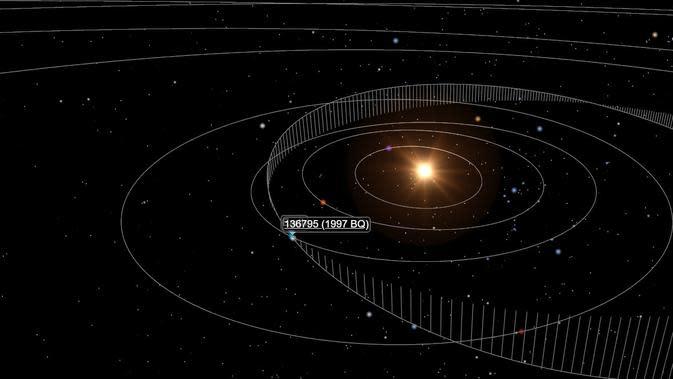 Asteroid 1997 BQ diprediksi akan melintas di dekat Bumi pada Jumat 22 Mei 2020 (Foto: spacereference)