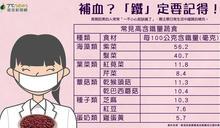 【林姿君醫師專欄】補血?「鐵」定要記得!